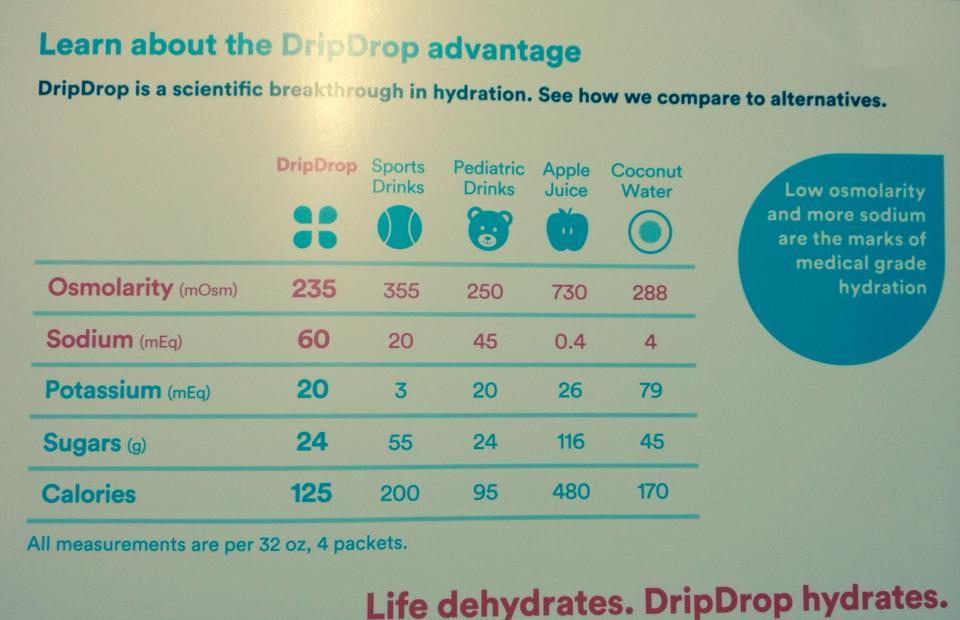 DripDrop4
