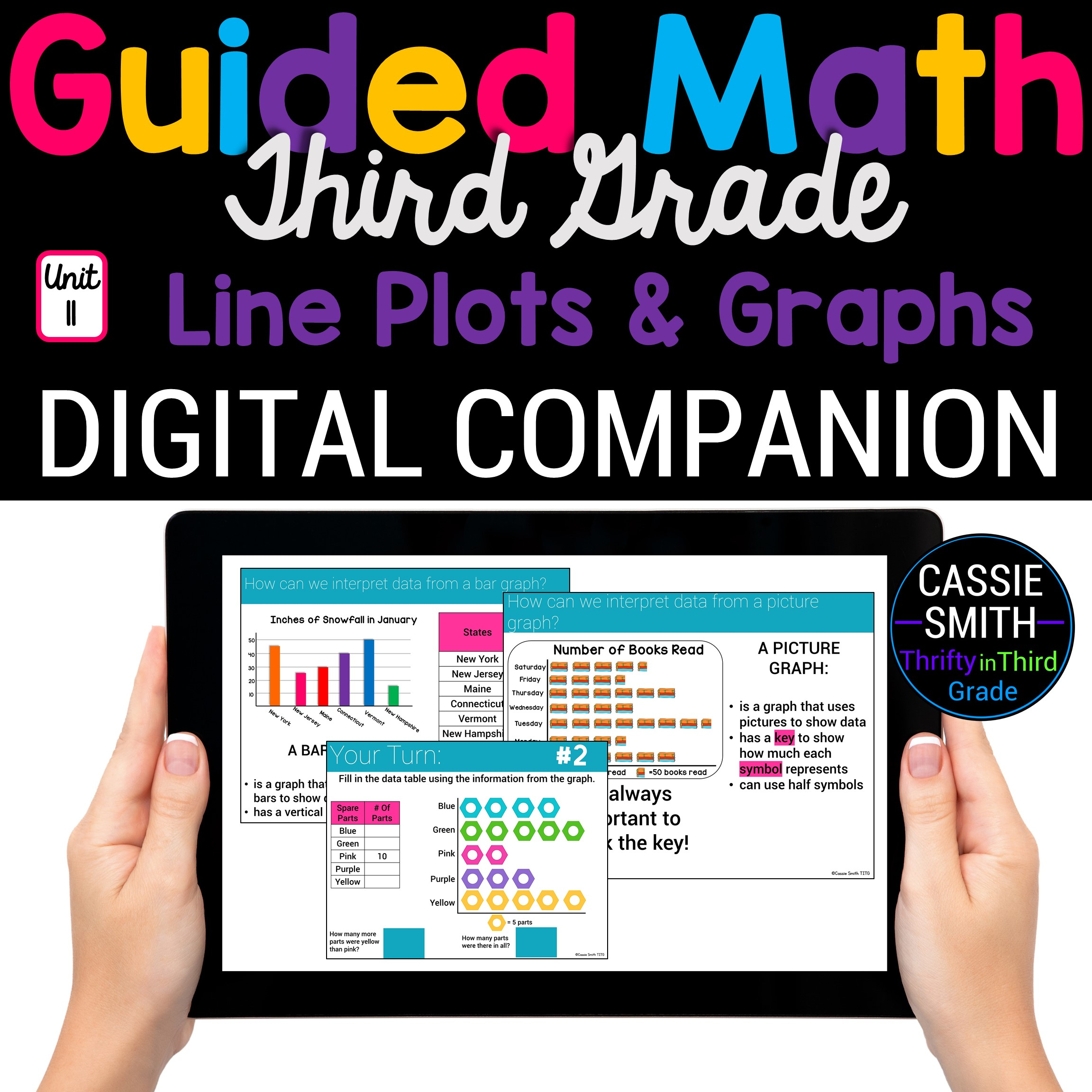 3rd Grade Guided Math Digital Companion Unit 11 Line