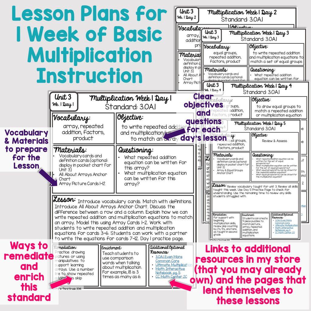 3rd Grade Guided Math Unit 3 Multiplication Basics