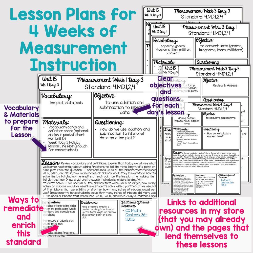 4th Grade Guided Math Unit 15 Measurement