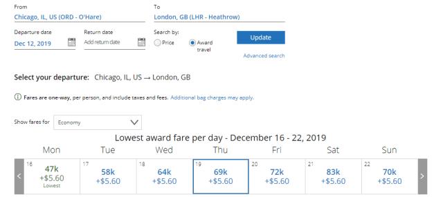 Dynamic Award Pricing