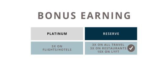 chase sapphire reserve vs amex platinum