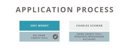 sofi money vs charles schwab application