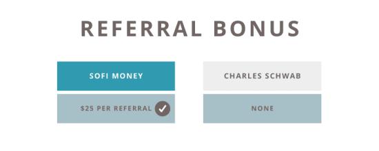 SoFi vs Schwab Referral Bonus