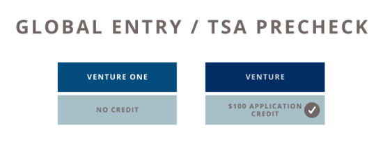 Capital One venture vs ventureone