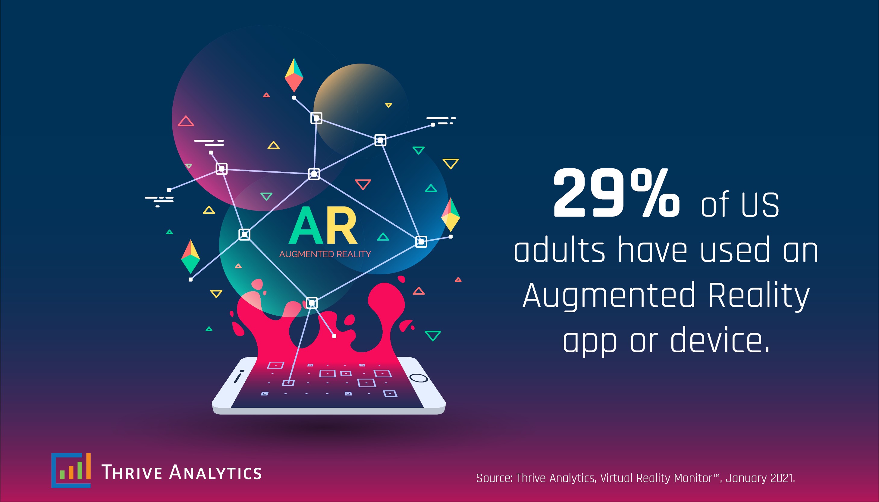 Augmented Reality Users