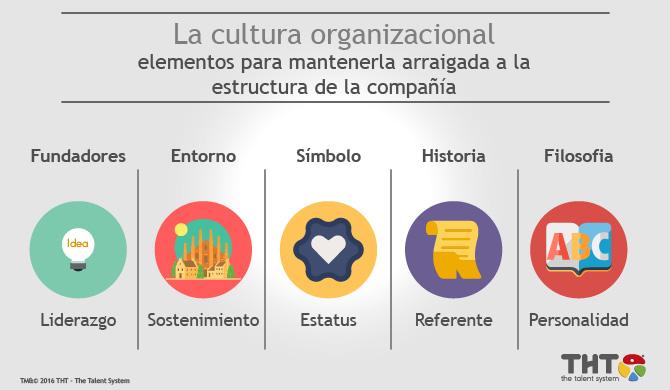 La importancia de la cultura corporativa, juan david gomez