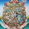 Thangka mage of the Wheel of Life