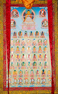 Thangka image of the 35 Buddhas.