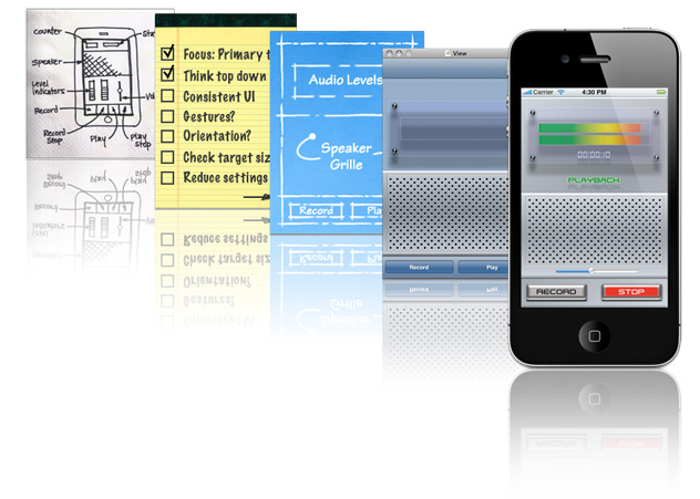 Guías de estilo sobre interfaces de usuario