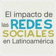 Redes Sociales y compras en Lationamérica [infografía]