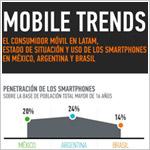 El Consumidor móvil en América Latina [infografía]