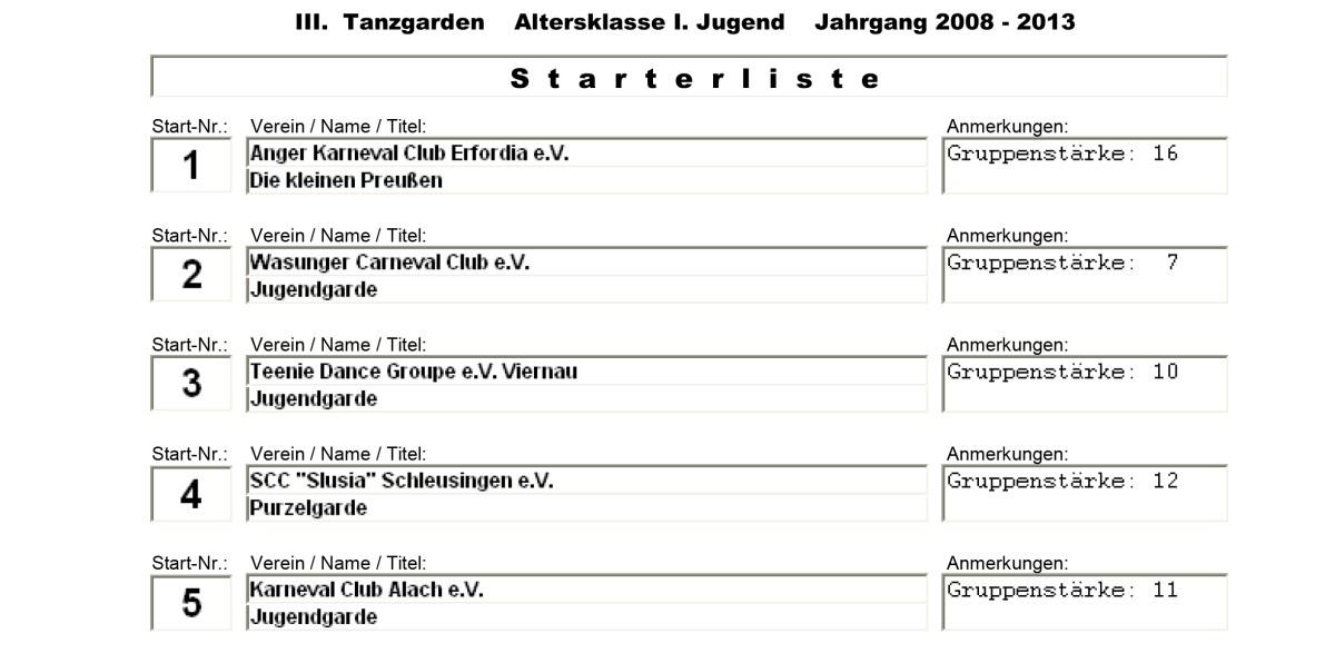 Starterliste_III_Tanzgarde_Jugend
