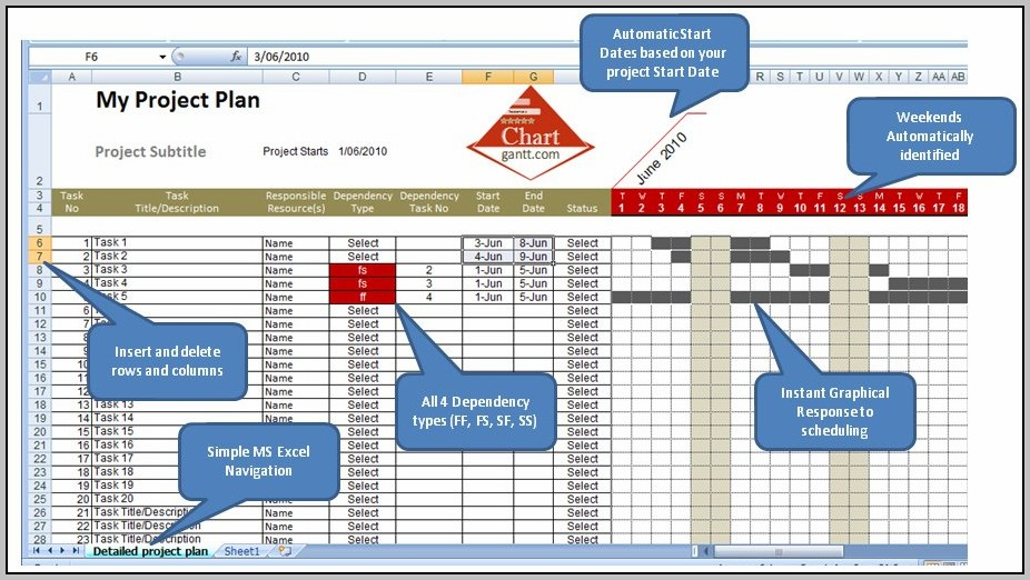 Gantt Chart Excel Template Construction