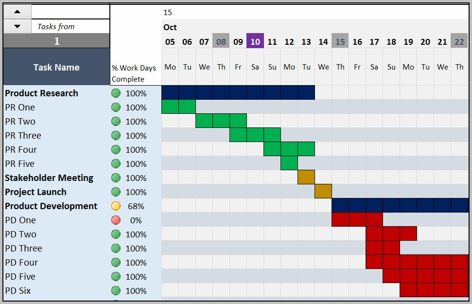 Gantt Chart Template Basic