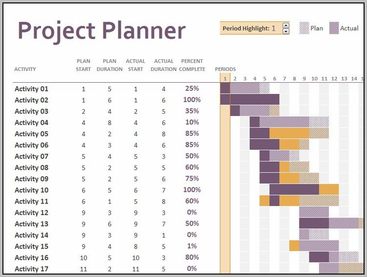 Gantt Chart Template Excel 2013 Download