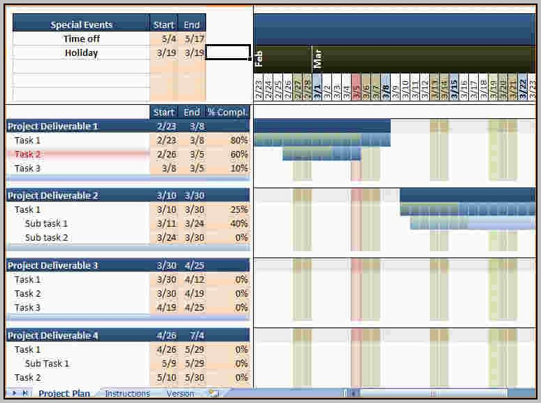 Excel 2010 Gantt Chart Template Download