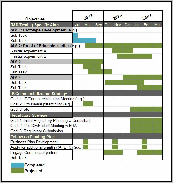 Excel Gantt Chart Template Free Download Mac
