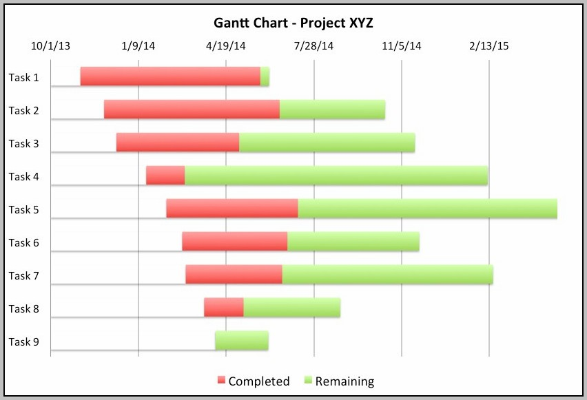 Excel Gantt Chart Template Freeware