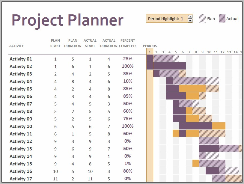 Gantt Chart Template For Excel 2007 And 2010