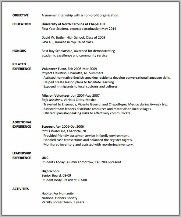 High School Resume Template 2015