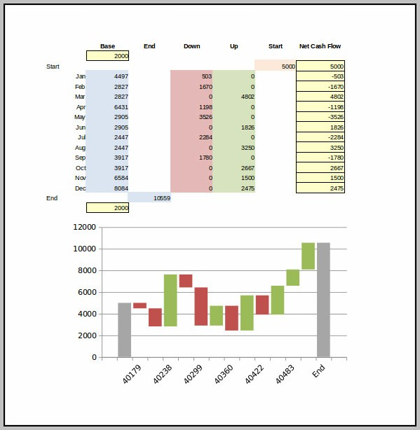 Beautiful Excel Table Templates