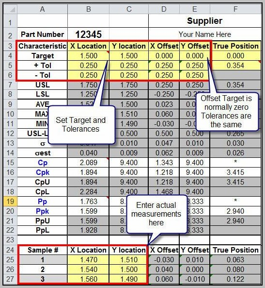 Control Chart Excel Template