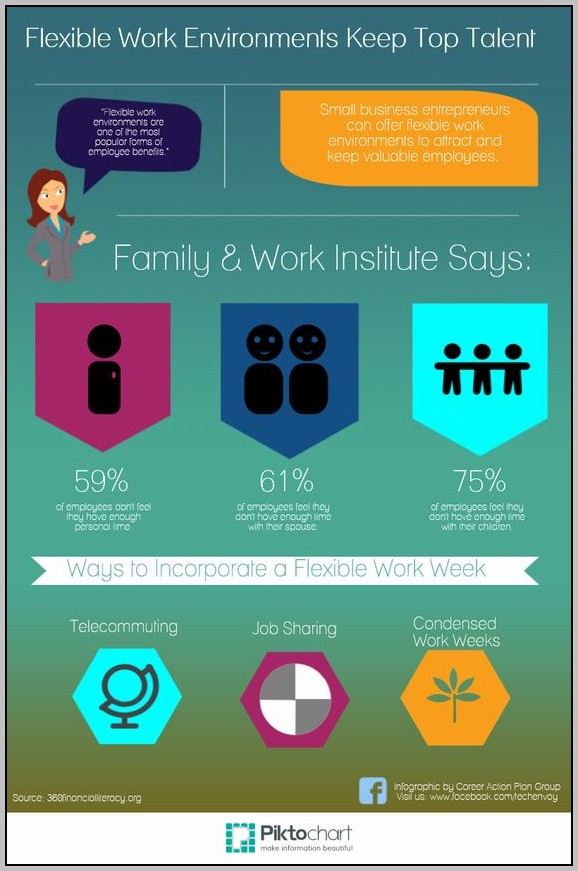 Benefits Employers Can Offer