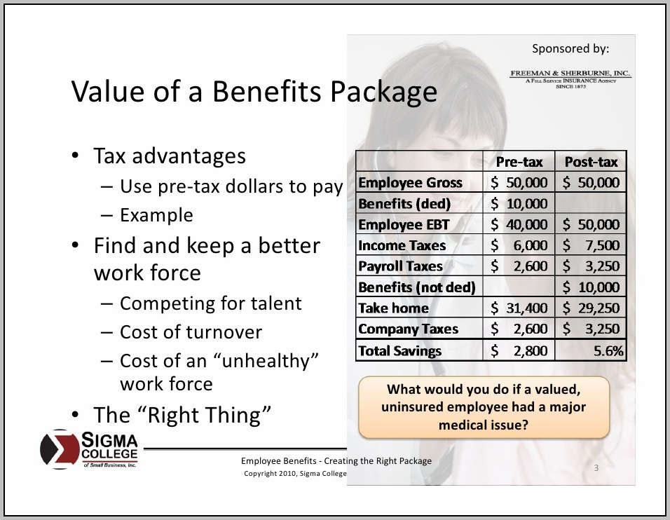 Benefits Package Small Business