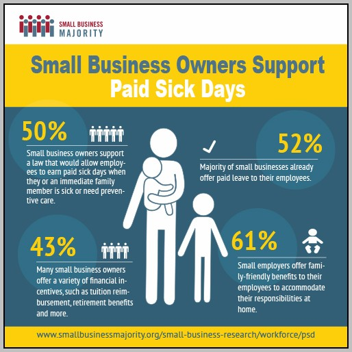 Best Employee Benefits Small Business