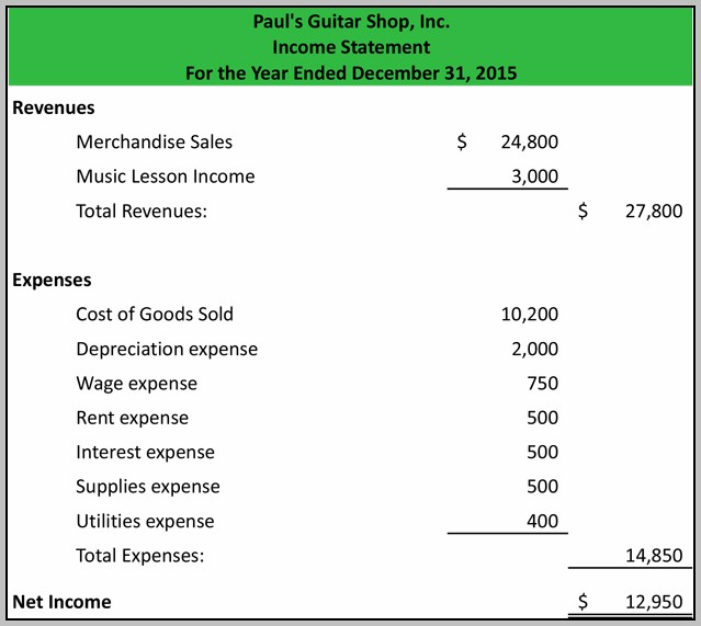 Accounting Income Statement Example
