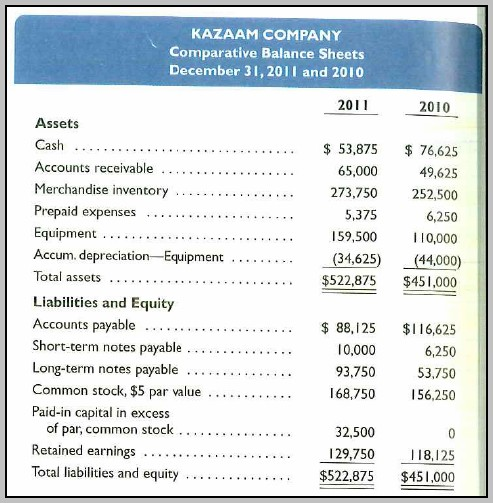 Accounts Payable Income Statement
