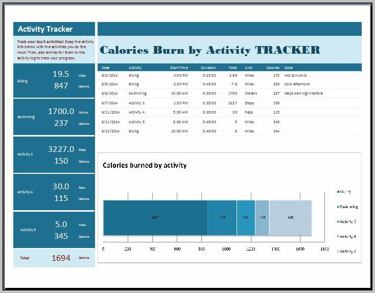 Activity Tracker Template