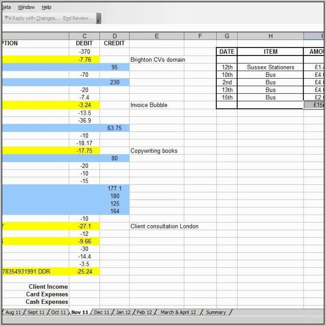 Best Excel Budget Template