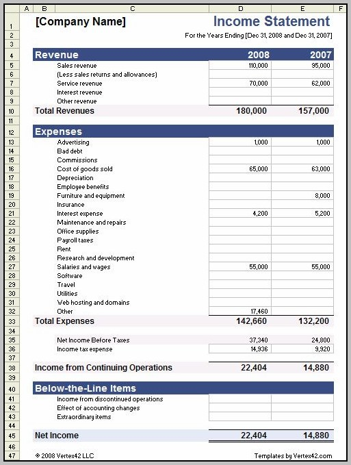 Budgeted Income Statement Template