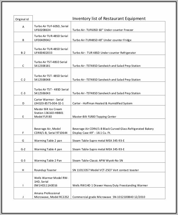 Catering Equipment List Template
