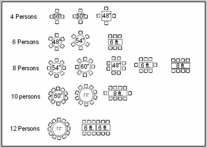 Banquet Table Seating Chart Template