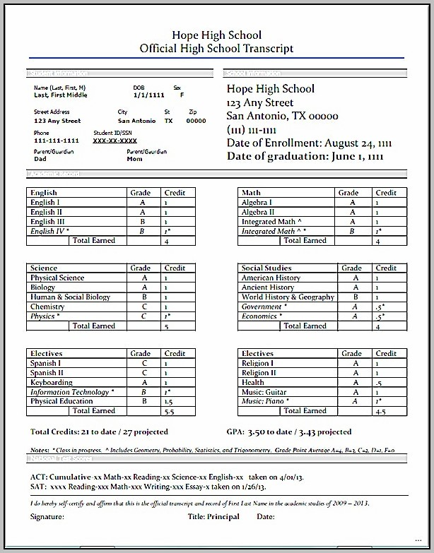 High School Transcript Template By Subject