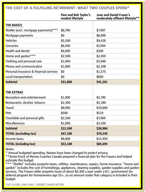 Retirement Expense Worksheet Blackrock