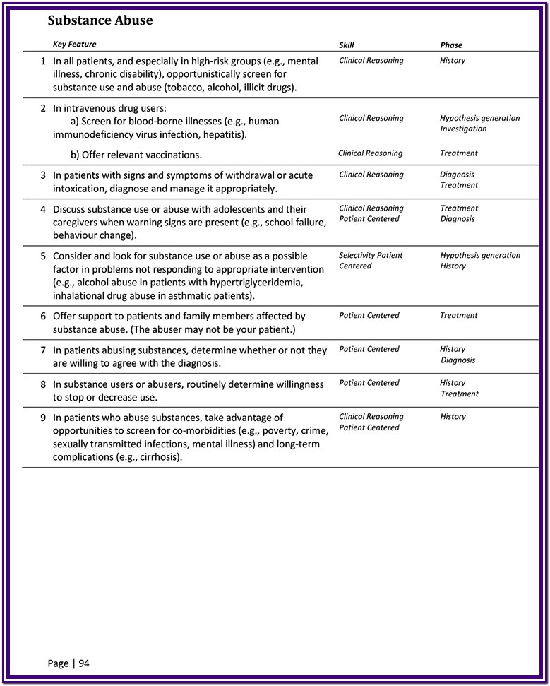 Substance Abuse Education Worksheets For Adults