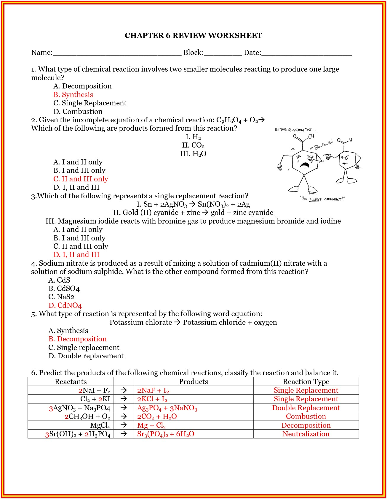 Dna To Protein Worksheet Answer Key