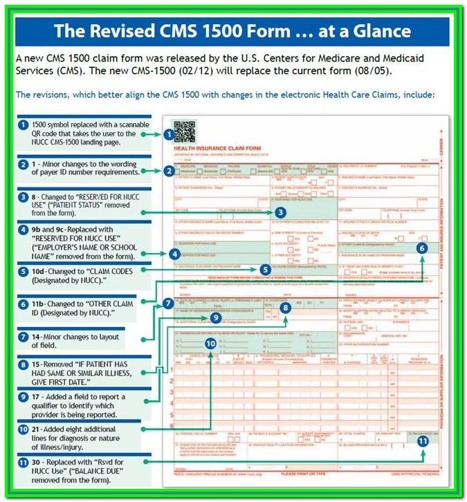 Form Cms 1500 At A Glance