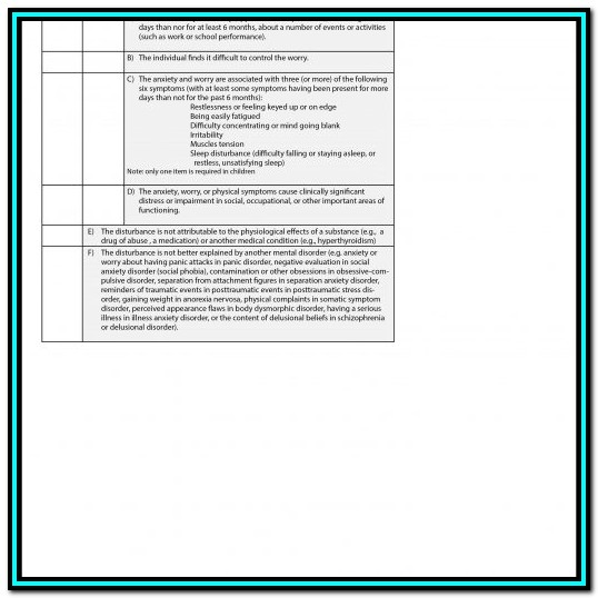 Adhd Parent And Teacher Evaluation Forms