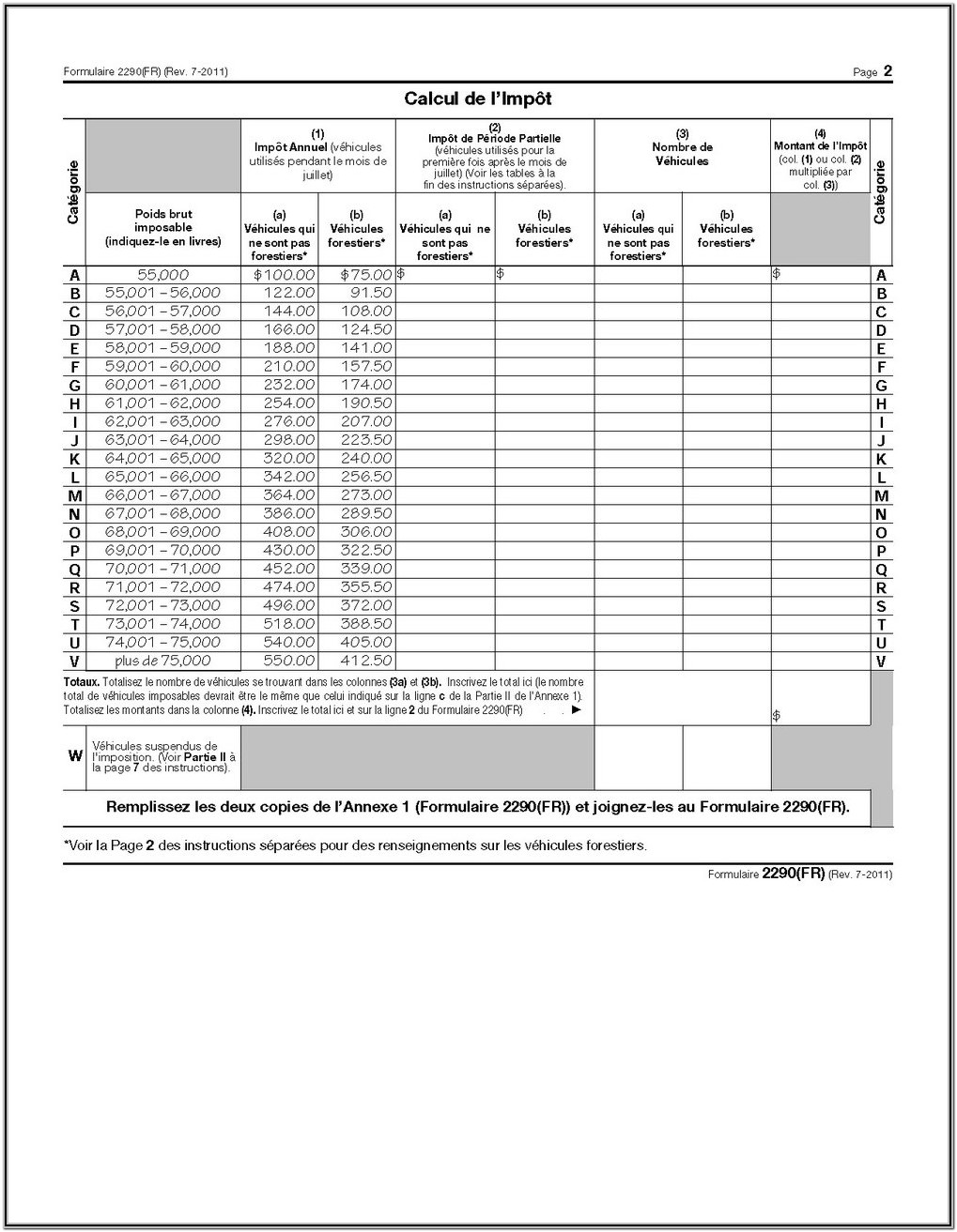 Federal Form 2290 Instructions