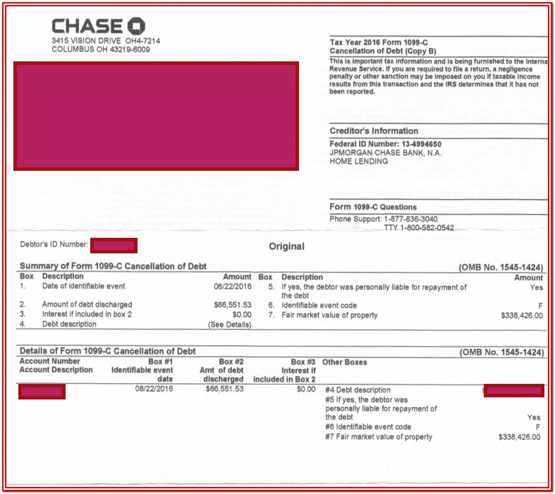 Chase Mortgage Modification Forms