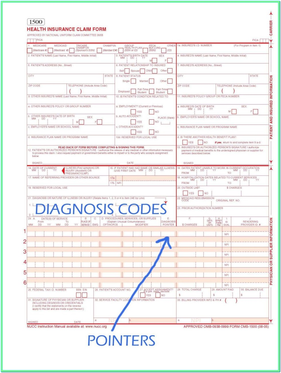 Health Insurance Claim Form Cms 1500 Pdf
