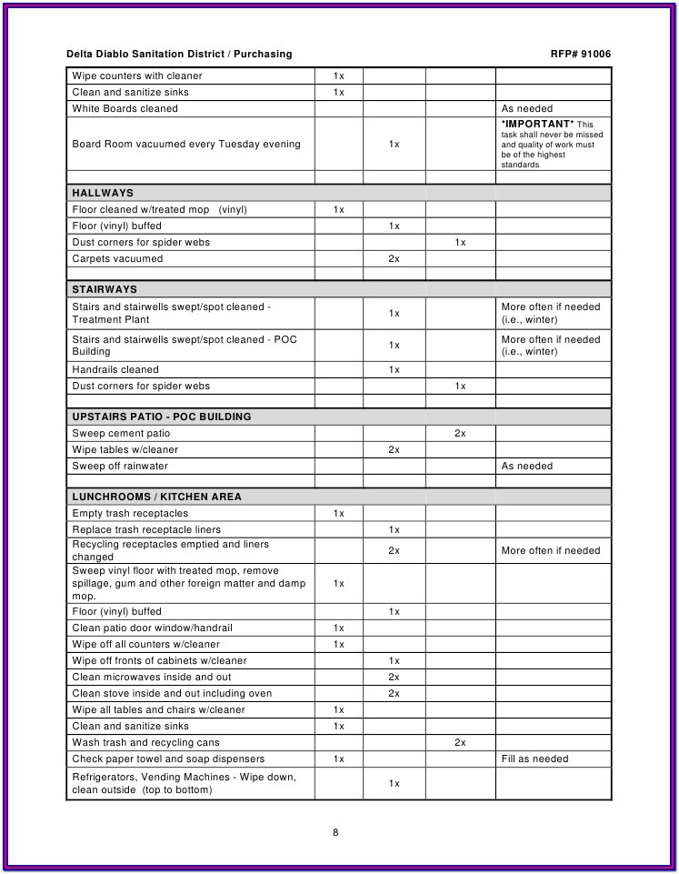 Janitorial Quality Control Inspection Forms