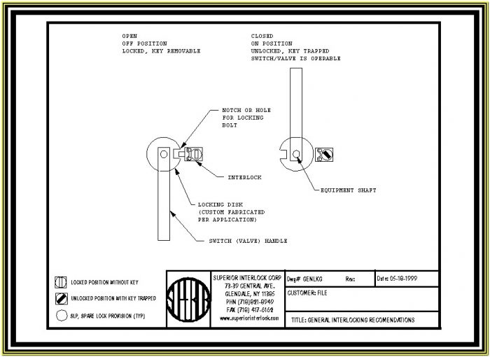 Printable Lockout Tagout Forms