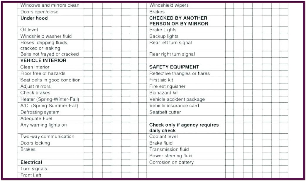 Report Vehicle Inspection Checklist Form Free Download