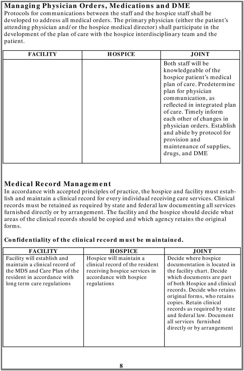 Restorative Nursing Documentation Forms